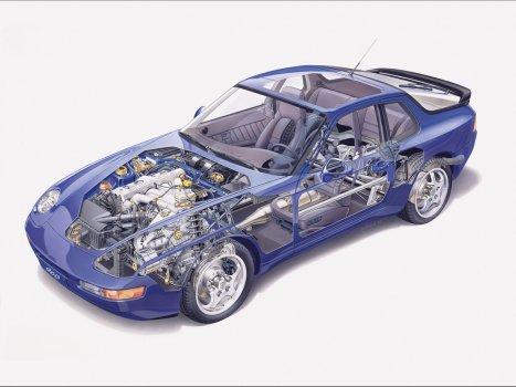 Porsche_968_Period_Photos_1992_Coupe_Cutaway_1280x960.jpg